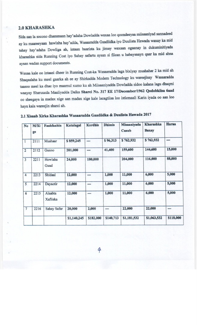 Why was Somalia Aviation Minister's detention reversed, scandal